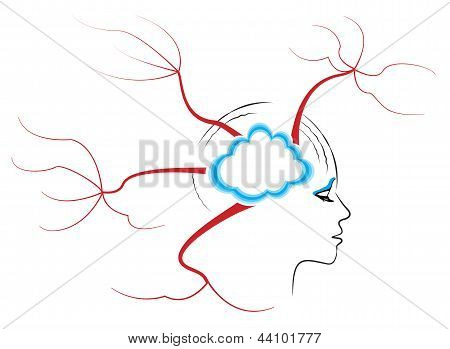 Creative Thinking Inside Mind Map