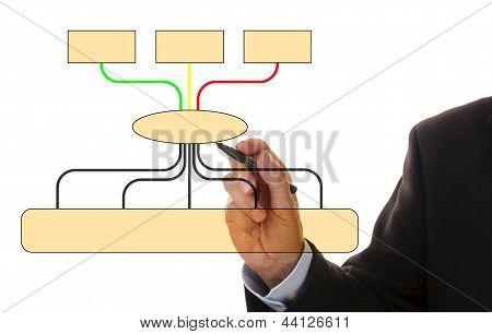 Diagrama de flujo de negocio