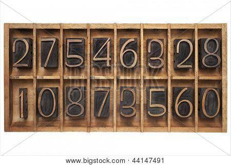 random numbers (letterpress wood type blocks) in vintage typesetter drawer