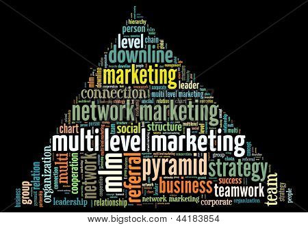 Multi level marketing in word collage