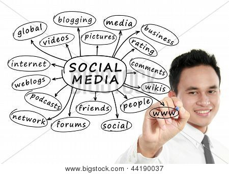 Business Man Writing Social Network Concept