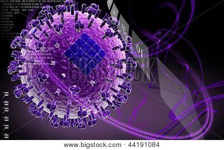 Avian Virus