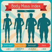 stock photo of obese man  - Body mass index retro poster - JPG