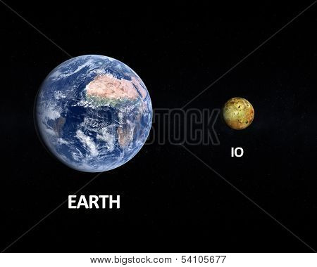 Io And Earth