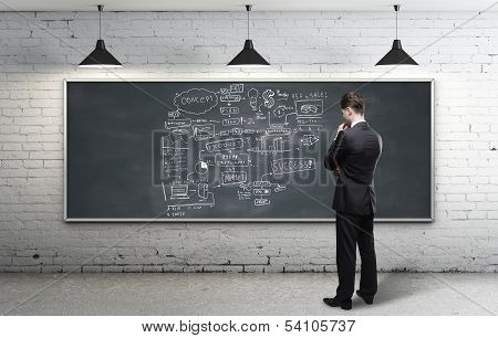 Businessman Looking At Business Strategy