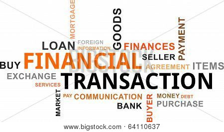 word cloud - financial transaction