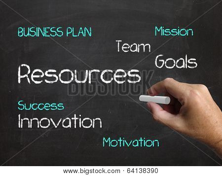 Resources On Chalkboard Means Human Resource And Collateral Hold