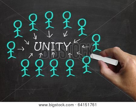 Unity On Blackboard Shows Partner Unity Or Cooperation