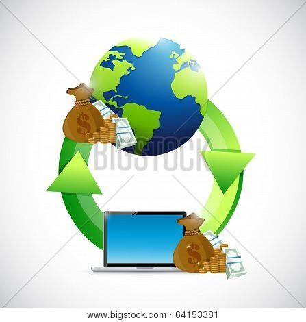 Globe Cycle And Money Computer Illustration