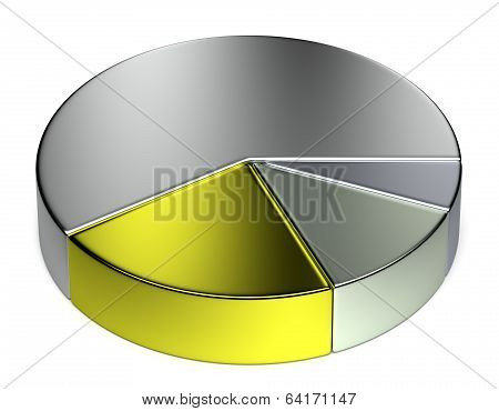 Creative Abstract  Precious Metal Pie Chart