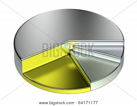 Abstract Creative Growing Precious Metal Pie Chart