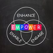 picture of empower  - Encouragement Words Including Empower Enhance Engage and Enable - JPG