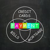 picture of payment methods  - Consumer Words Showing Payment of Bills Mortgage and Credit Cards - JPG