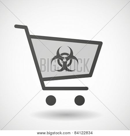 Shopping Cart Icon With A Biohazard Sign