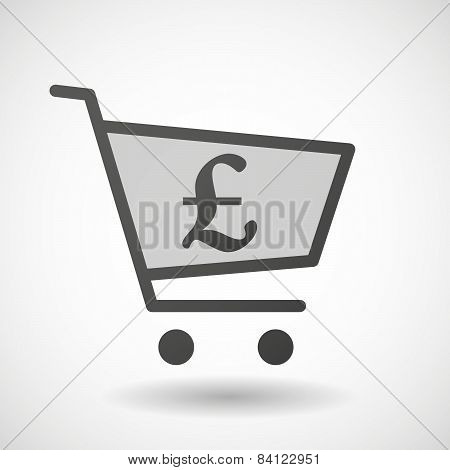 Shopping Cart Icon With A Pound Sign