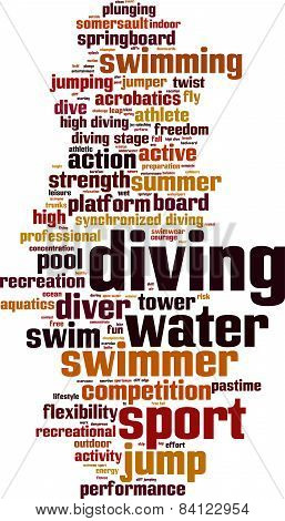 Diving Word Cloud