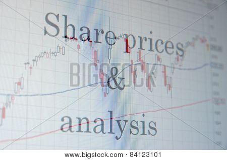 Share prices & analysis