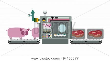 Apparatus for cooking cuts of meat: steak. Machine production processing pigs meat. Infographics com