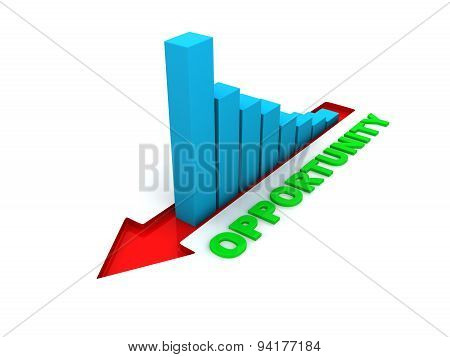 Economical Business Graph