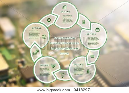 Technological Business Infographic Five Positions