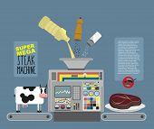 picture of production  - Super mega steak machine - JPG