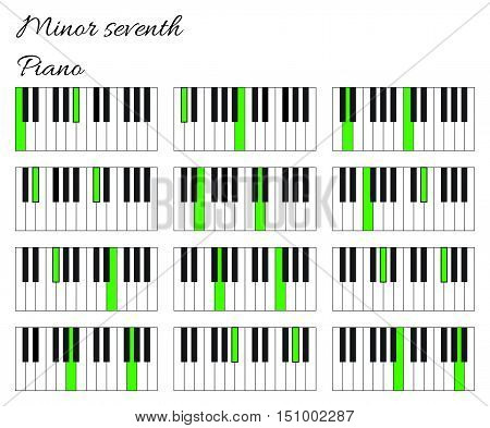 Piano minor seventh interval infographics with keyboard isolated on white
