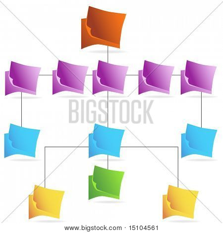 document org chart