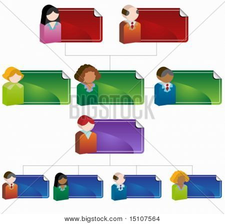 Organizational People Sticker  Chart : Flowchart diagram with blank space for copy.
