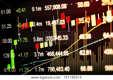 Financial stock market data. Candle stick graph chart of stock market ,stock market data graph chart on LED concept, work for stock market background ,stock market education and stock market analysis