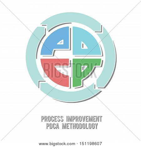 process improvement tool pdca cycle methodology vector design isolated on white