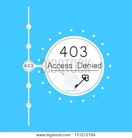 Vectors Abstract background 403 connection error Access Denied signs symbols