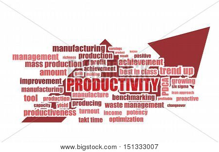 productivity related words manufacturing abstract vector illustration