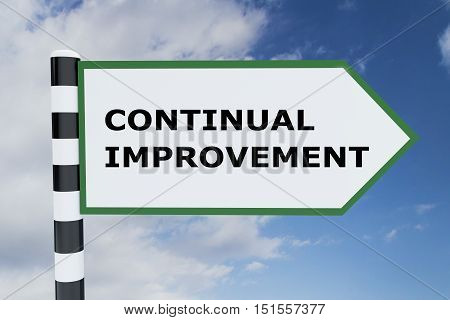 Continual Improvement Concept