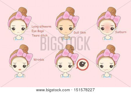 Face Skin Problem - cartoon woman unhappy with her eyebags and wrinkle