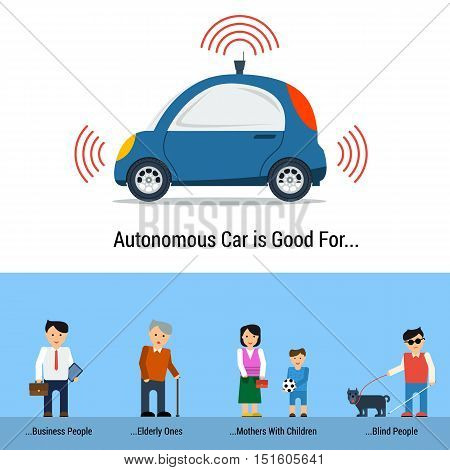 Vector Infographic of Self Driving Car Isolated on White. Four categories of people who are convenient to use autonomous driverless machine - business people, mothers, elderly and blind persons