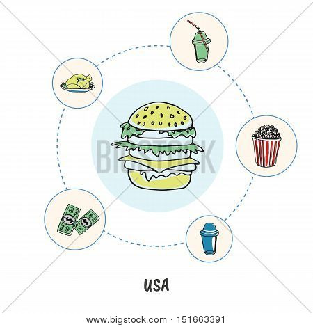 Attractive USA. Hamburger colored doodle surrounded soda, popcorn, Thanksgiving turkey, dollar bills hand drawn vector icons. American culinary, cultural, historical symbols. Travel in United States