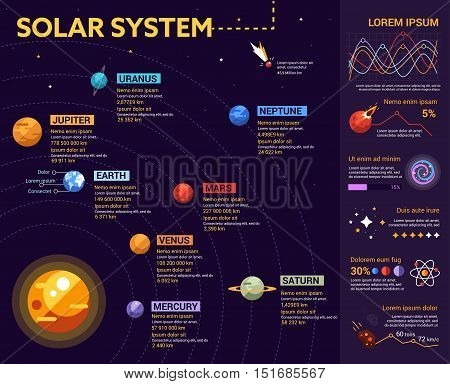 Solar System - info poster, brochure cover template layout with flat design icons, other infographic elements and filler text