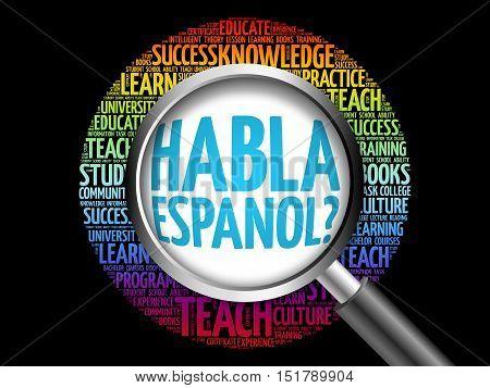 Habla Espanol? (speak Spanish?) Word Cloud