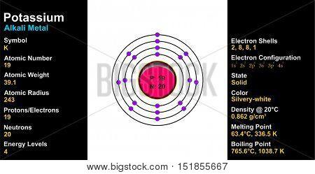 Vector - Potassium Atom