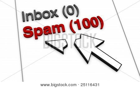 Spam Concept