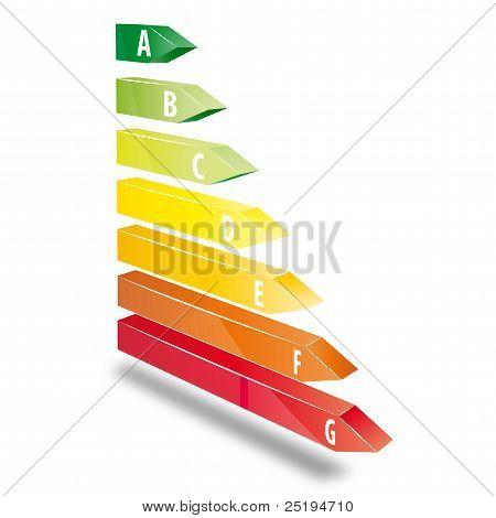 barras de eficiencia de energía