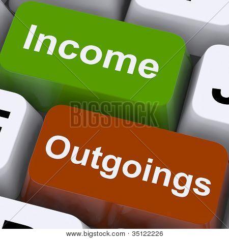 Einnahmen-Ausgaben-Tasten Karte Budgetierung und Buchhaltung