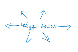 picture of higgs boson  - higgs boson with arrows on whiteboard concept - JPG