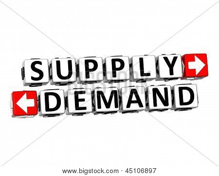 3D Supply Demand Button Click Here Block Text