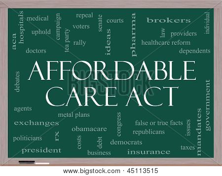 Affordable Care Act Word Cloud Concept On A Blackboard
