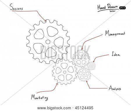 Hand drawn gears, Vector illustration.