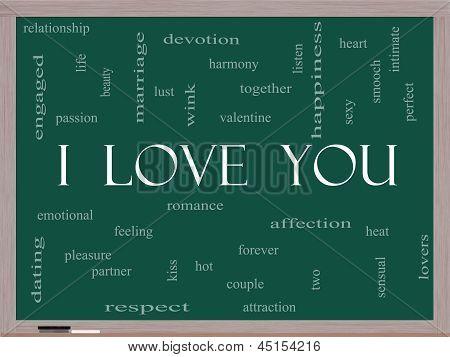 I Love You Word Cloud Concept On A Blackboard