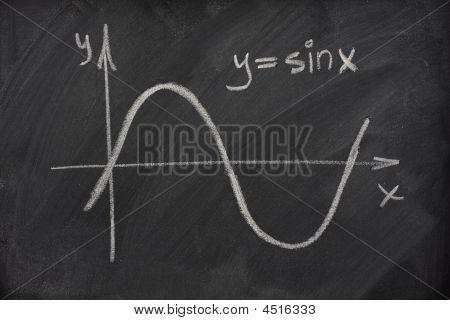 Graph Of Sine Function On A School Blackboard