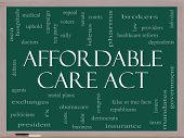 picture of mandates  - Affordable Care Act Word Cloud Concept on a Blackboard with great terms such as healthcare reform exchanges insurance law and more - JPG