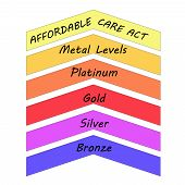 picture of bronze silver gold platinum  - Affordable Care Act Metal Levels including Platinum Gold Silver and Bronze - JPG